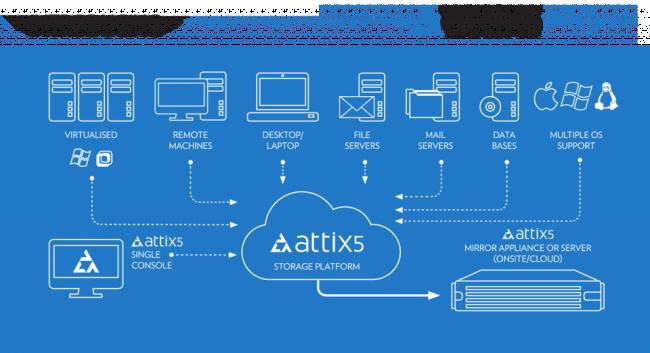 attix5-pro-diagram